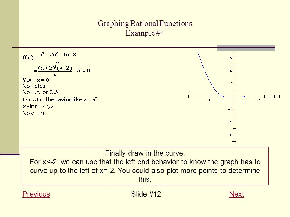 Graphing Rational Functions Example #4 PreviousPreviousSlide #12 NextNext Finally draw in the curve.