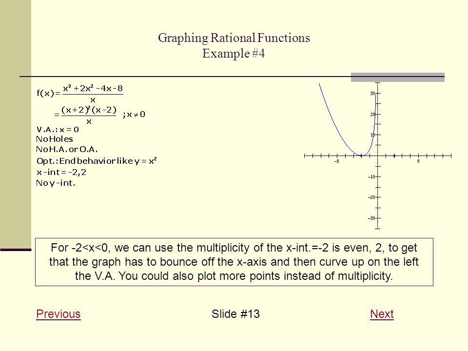Graphing Rational Functions Example #4 PreviousPreviousSlide #13 NextNext For -2<x<0, we can use the multiplicity of the x-int.=-2 is even, 2, to get that the graph has to bounce off the x-axis and then curve up on the left the V.A.