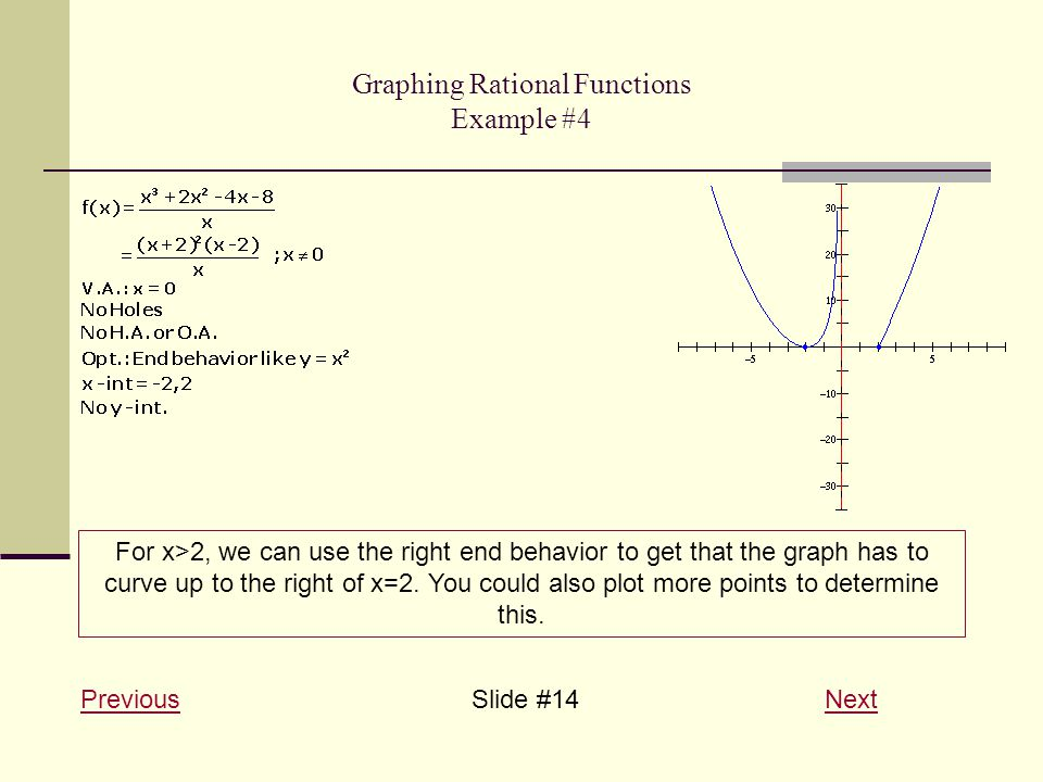 Graphing Rational Functions Example #4 PreviousPreviousSlide #14 NextNext For x>2, we can use the right end behavior to get that the graph has to curve up to the right of x=2.