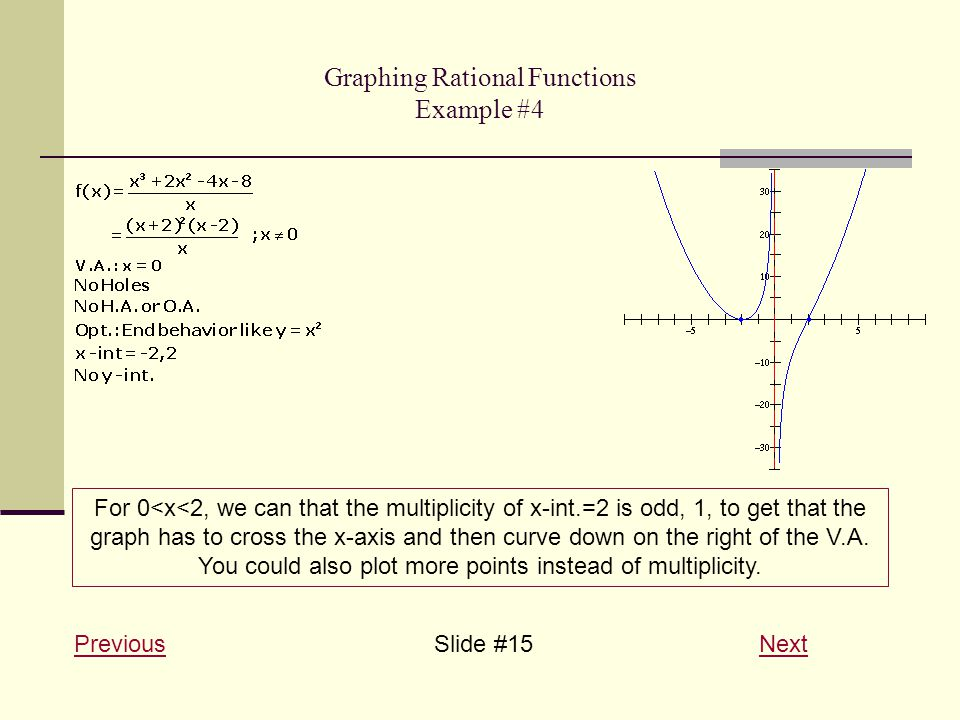 Graphing Rational Functions Example #4 PreviousPreviousSlide #15 NextNext For 0<x<2, we can that the multiplicity of x-int.=2 is odd, 1, to get that the graph has to cross the x-axis and then curve down on the right of the V.A.
