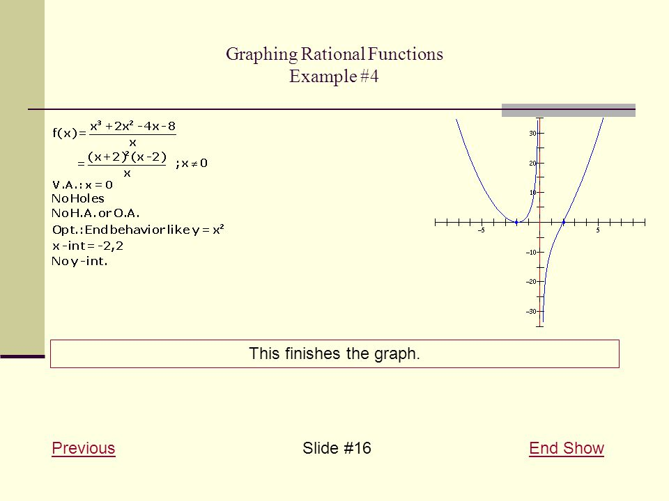 Graphing Rational Functions Example #4 PreviousPreviousSlide #16 End ShowEnd Show This finishes the graph.