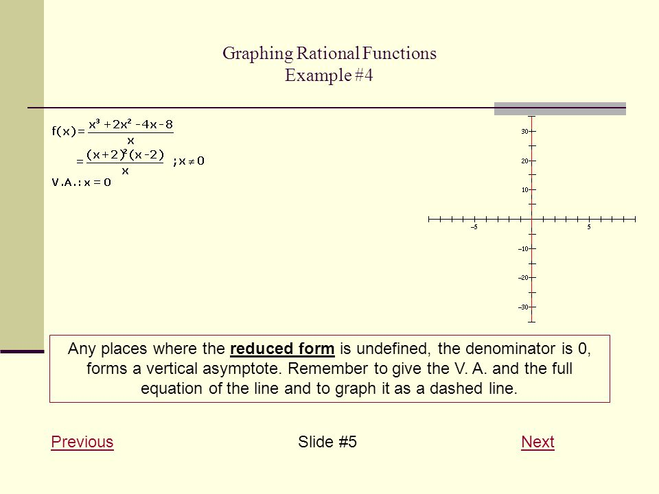 Graphing Rational Functions Example #4 PreviousPreviousSlide #5 NextNext Any places where the reduced form is undefined, the denominator is 0, forms a vertical asymptote.