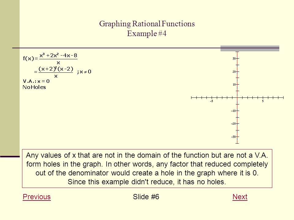 Graphing Rational Functions Example #4 PreviousPreviousSlide #6 NextNext Any values of x that are not in the domain of the function but are not a V.A.
