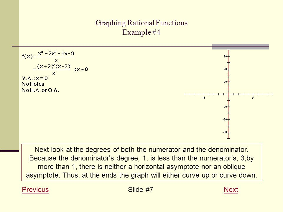 Graphing Rational Functions Example #4 PreviousPreviousSlide #7 NextNext Next look at the degrees of both the numerator and the denominator.
