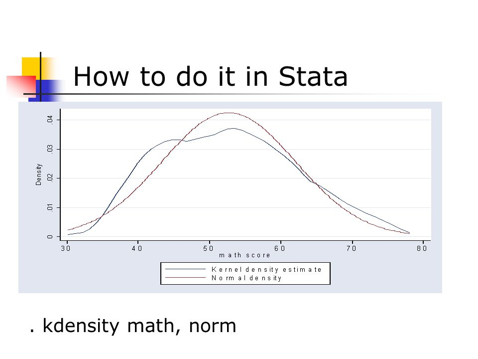 How to do it in Stata. kdensity math, norm