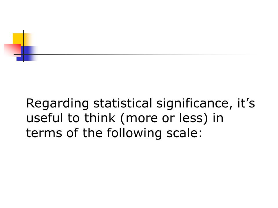 Regarding statistical significance, it's useful to think (more or less) in terms of the following scale: