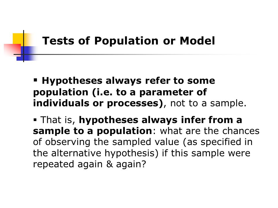  Hypotheses always refer to some population (i.e.