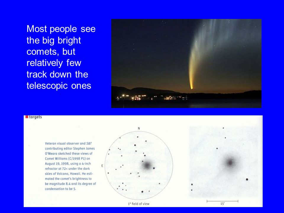 Most people see the big bright comets, but relatively few track down the telescopic ones