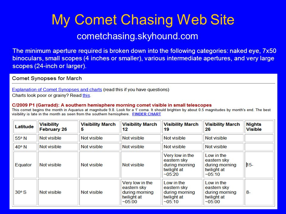 My Comet Chasing Web Site cometchasing.skyhound.com The minimum aperture required is broken down into the following categories: naked eye, 7x50 binoculars, small scopes (4 inches or smaller), various intermediate apertures, and very large scopes (24-inch or larger).