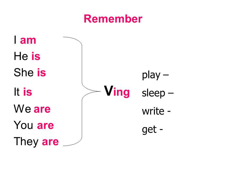 Remember I am He is She is It is V ing We are You are They are play – playing sleep – sleeping write - writing get - getting