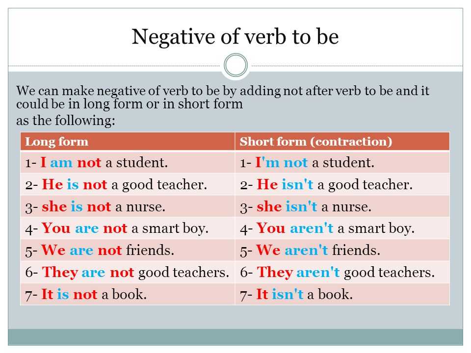 Negative of verb to be We can make negative of verb to be by adding not after verb to be and it could be in long form or in short form as the following: Long formShort form (contraction) 1- I am not a student.1- I m not a student.