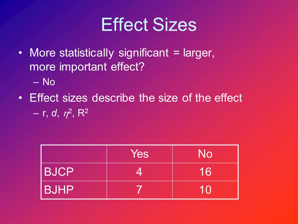 More statistically significant = larger, more important effect.