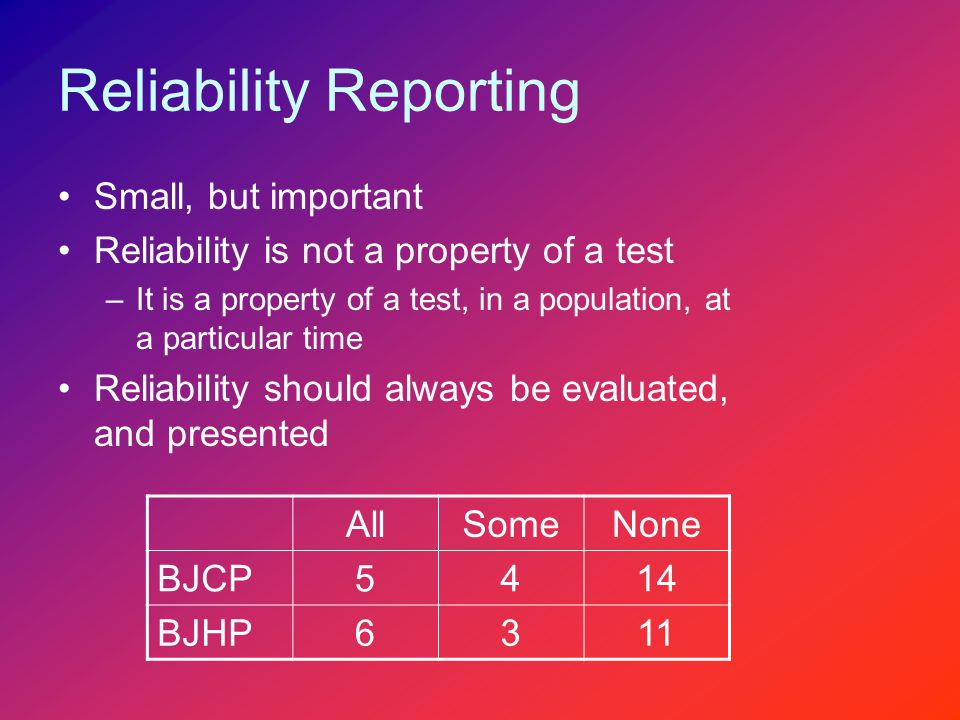 Small, but important Reliability is not a property of a test –It is a property of a test, in a population, at a particular time Reliability should always be evaluated, and presented AllSomeNone BJCP5414 BJHP6311