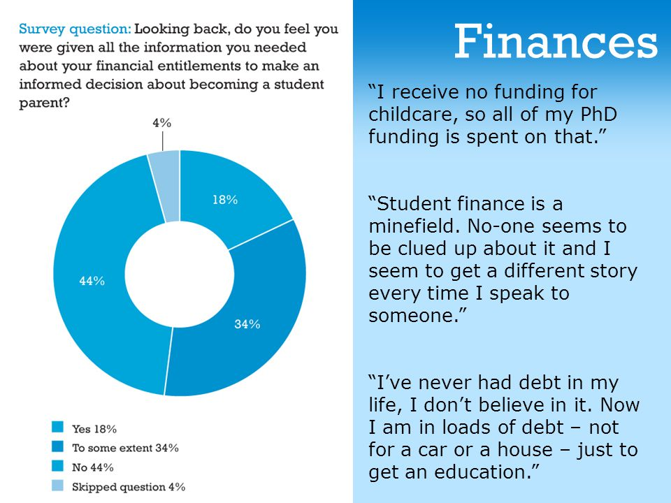 Finances I receive no funding for childcare, so all of my PhD funding is spent on that. Student finance is a minefield.
