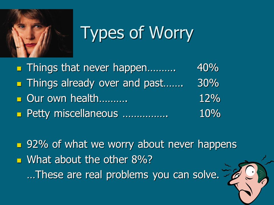 Types of Worry Things that never happen………. 40% Things that never happen……….