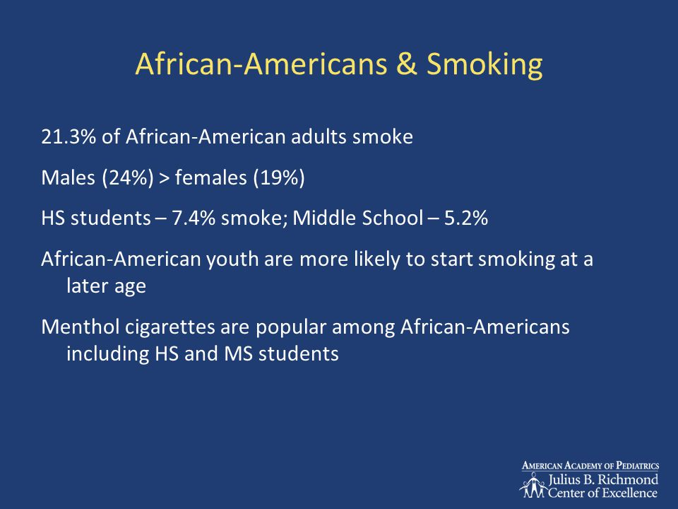 African-Americans & Smoking 21.3% of African-American adults smoke Males (24%) > females (19%) HS students – 7.4% smoke; Middle School – 5.2% African-American youth are more likely to start smoking at a later age Menthol cigarettes are popular among African-Americans including HS and MS students