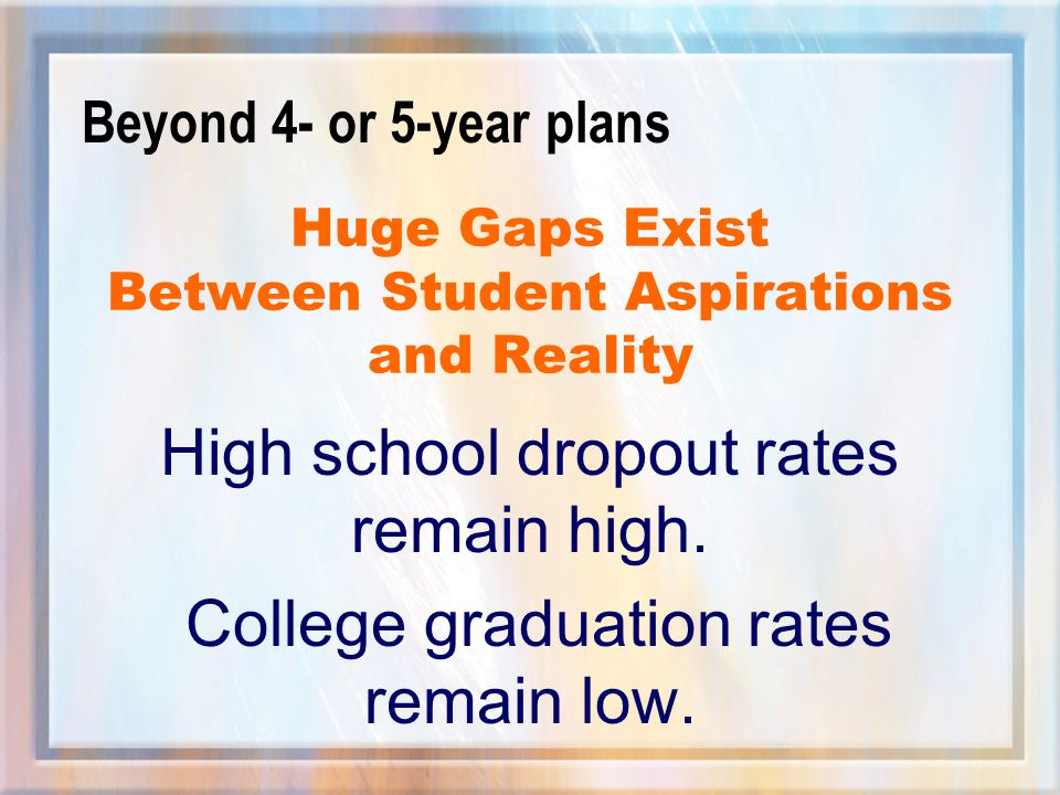 Huge Gaps Exist Between Student Aspirations and Reality High school dropout rates remain high.