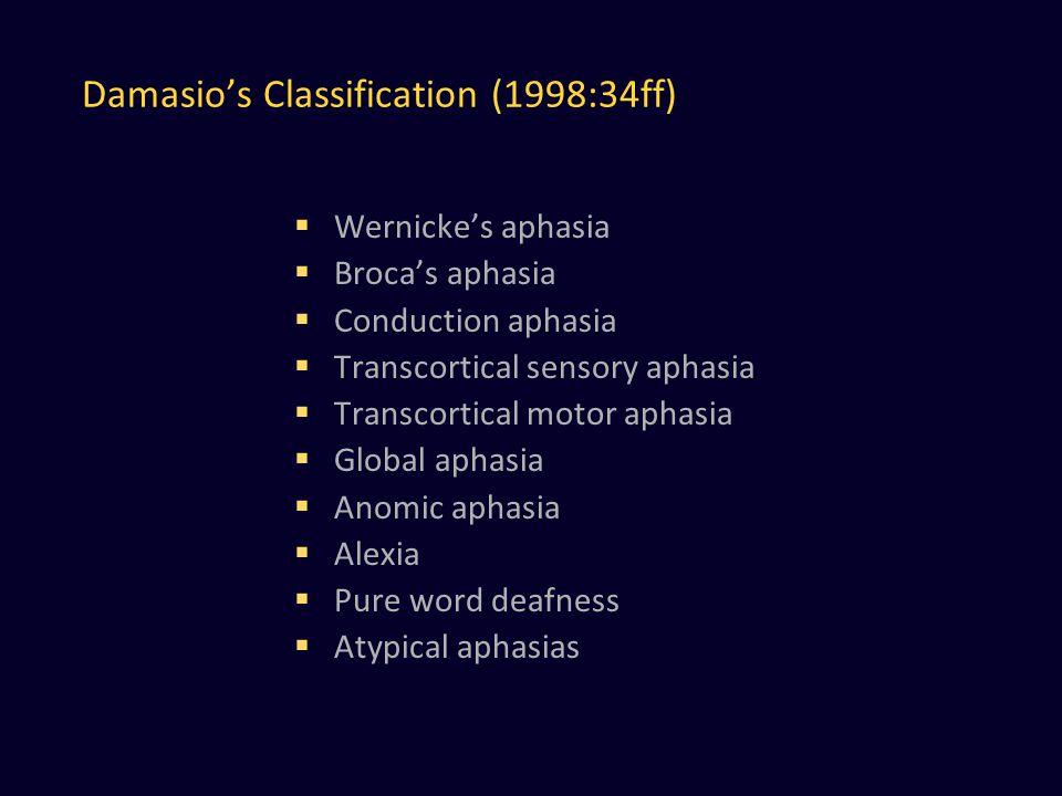 Damasio's Classification (1998:34ff)  Wernicke's aphasia  Broca's aphasia  Conduction aphasia  Transcortical sensory aphasia  Transcortical motor aphasia  Global aphasia  Anomic aphasia  Alexia  Pure word deafness  Atypical aphasias