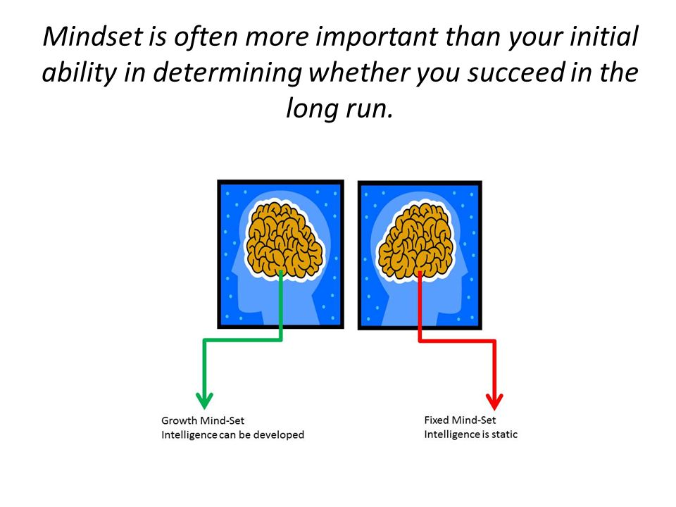 Mindset is often more important than your initial ability in determining whether you succeed in the long run.