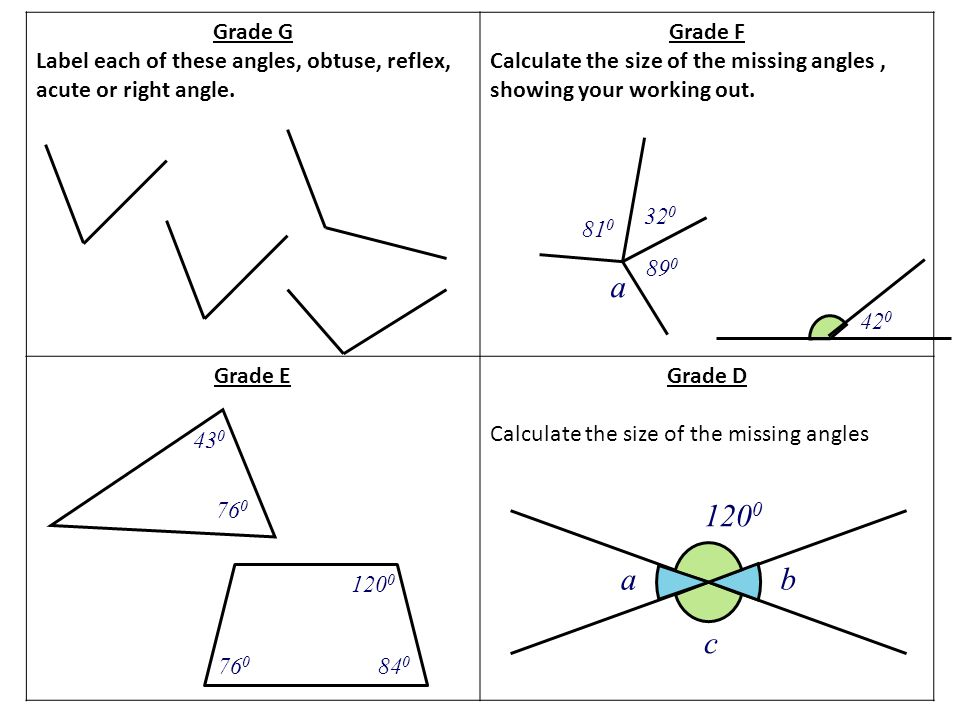 Grade G Label each of these angles, obtuse, reflex, acute or right angle.
