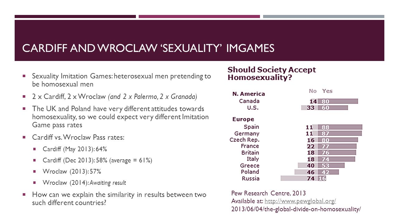 CARDIFF AND WROCLAW 'SEXUALITY' IMGAMES  Sexuality Imitation Games: heterosexual men pretending to be homosexual men  2 x Cardiff, 2 x Wroclaw (and 2 x Palermo, 2 x Granada)  The UK and Poland have very different attitudes towards homosexuality, so we could expect very different Imitation Game pass rates  Cardiff vs.