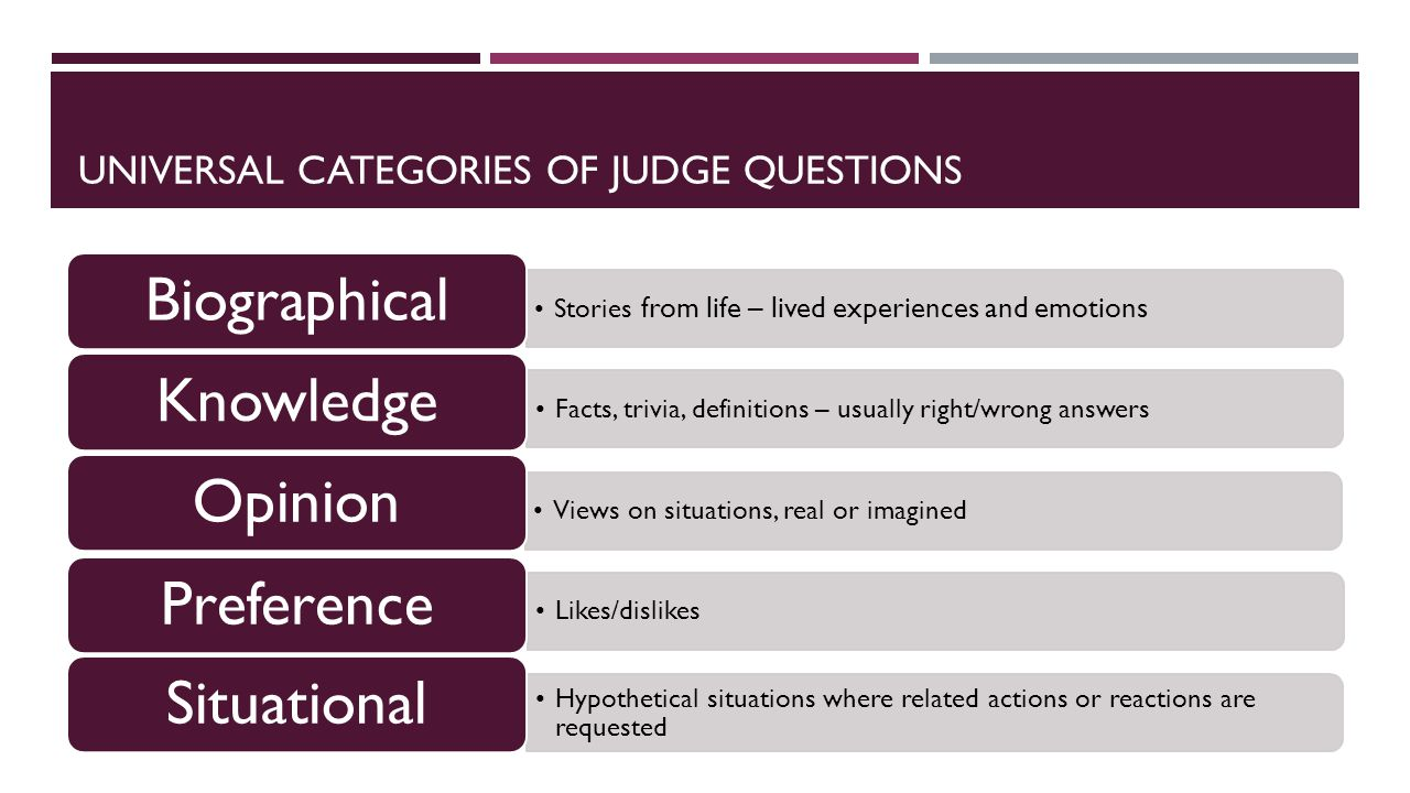 Likes/dislikes Stories from life – lived experiences and emotions Facts, trivia, definitions – usually right/wrong answers Biographical Views on situations, real or imagined Knowledge Hypothetical situations where related actions or reactions are requested OpinionPreferenceSituational UNIVERSAL CATEGORIES OF JUDGE QUESTIONS