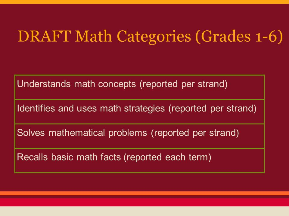 DRAFT Math Categories (Grades 1-6) Understands math concepts (reported per strand) Identifies and uses math strategies (reported per strand) Solves mathematical problems (reported per strand) Recalls basic math facts (reported each term)