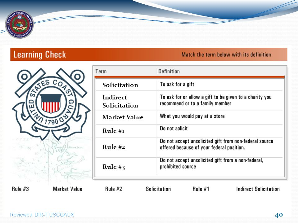 Solicitation Indirect Solicitation Market Value Rule #1 Rule #2 Rule #3 Reviewed, DIR-T USCGAUX 40