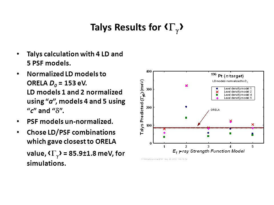 Talys Results for ‹   › Talys calculation with 4 LD and 5 PSF models.