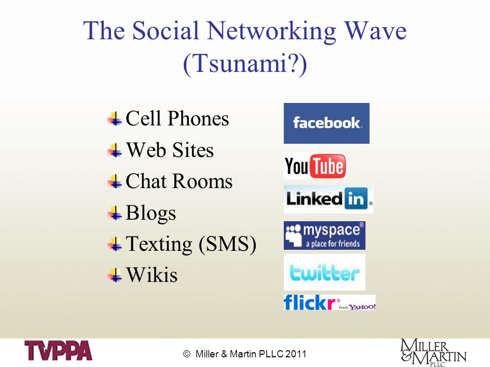 © Miller & Martin PLLC 2011 The Social Networking Wave (Tsunami ) Cell Phones Web Sites Chat Rooms Blogs Texting (SMS) Wikis