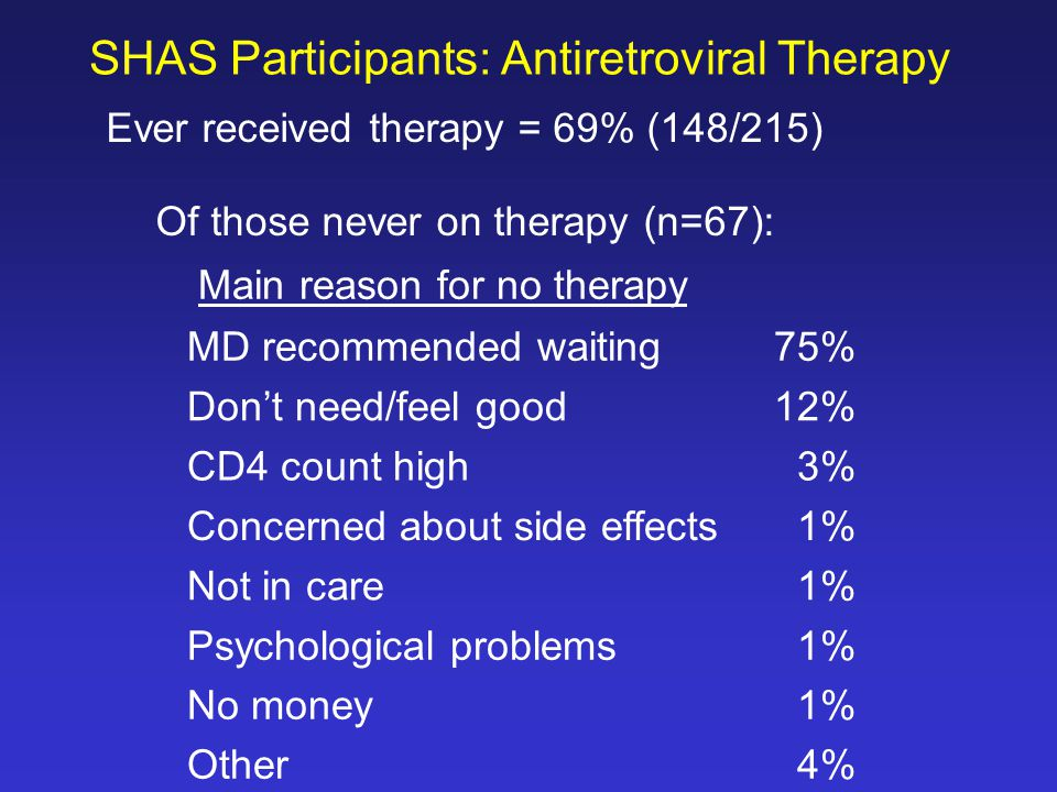 SHAS Participants: Antiretroviral Therapy Main reason for no therapy MD recommended waiting 75% Don't need/feel good 12% CD4 count high 3% Concerned about side effects 1% Not in care 1% Psychological problems No money Other 1% 4% Ever received therapy = 69% (148/215) Of those never on therapy (n=67):