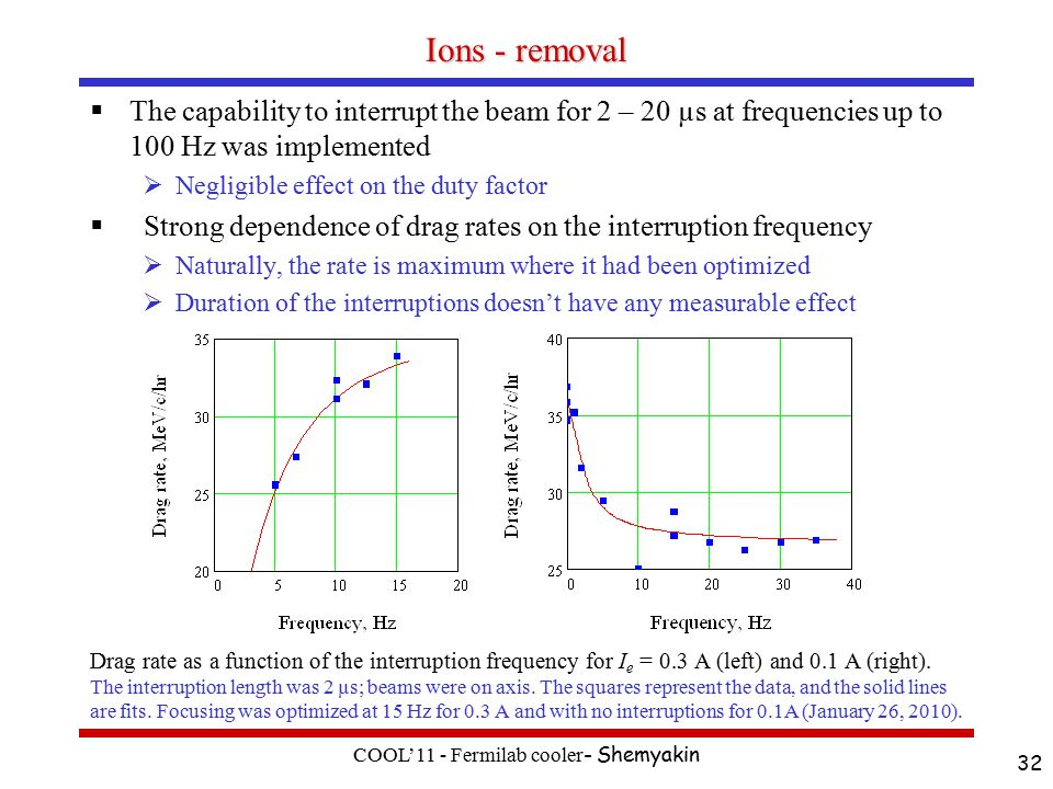 Ions - removal  The capability to interrupt the beam for 2 – 20 µs at frequencies up to 100 Hz was implemented  Negligible effect on the duty factor  Strong dependence of drag rates on the interruption frequency  Naturally, the rate is maximum where it had been optimized  Duration of the interruptions doesn't have any measurable effect COOL'11 - Fermilab cooler - Shemyakin 32 Drag rate as a function of the interruption frequency for I e = 0.3 A (left) and 0.1 A (right).