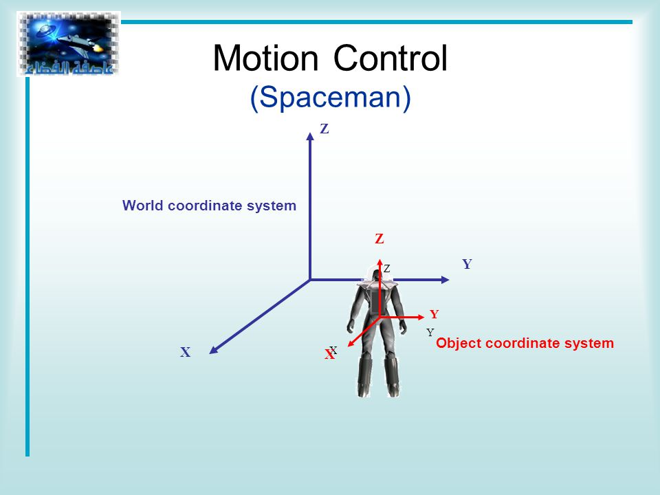 Y X Z Y X Z Motion Control (Spaceman) Y Z X World coordinate system Object coordinate system