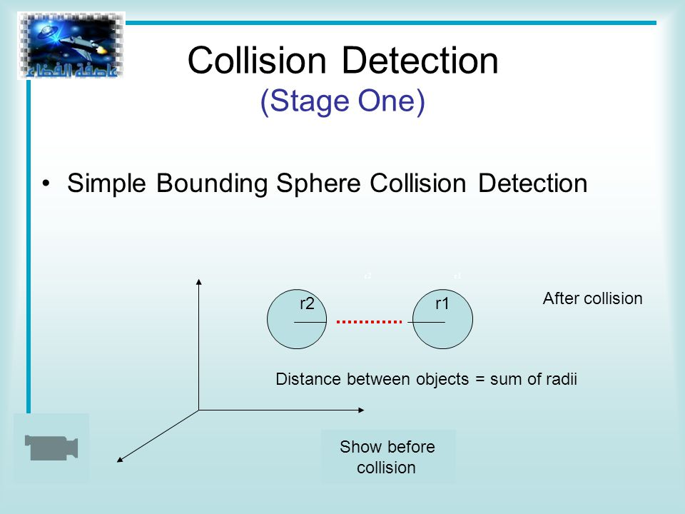 Simple Bounding Sphere Collision Detection r2 r1 Distance between objects = sum of radii After collision Show before collision r1r2 Collision Detection (Stage One)