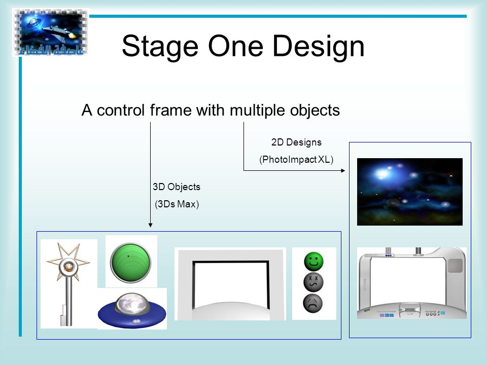 Stage One Design A control frame with multiple objects 3D Objects (3Ds Max) 2D Designs (PhotoImpact XL)