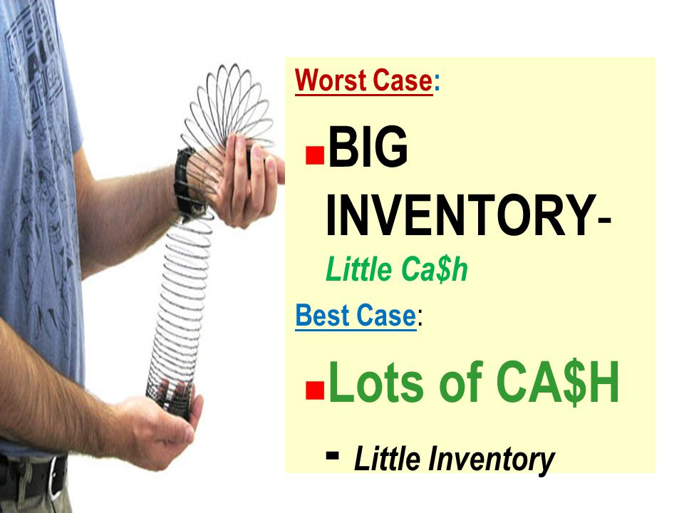 Worst Case: BIG INVENTORY - Little Ca$h Best Case : Lots of CA$H - Little Inventory