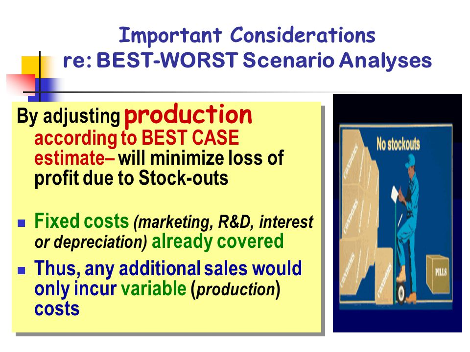 Important Considerations re: BEST-WORST Scenario Analyses By adjusting production according to BEST CASE estimate– will minimize loss of profit due to Stock-outs Fixed costs (marketing, R&D, interest or depreciation) already covered Thus, any additional sales would only incur variable ( production ) costs By adjusting production according to BEST CASE estimate– will minimize loss of profit due to Stock-outs Fixed costs (marketing, R&D, interest or depreciation) already covered Thus, any additional sales would only incur variable ( production ) costs
