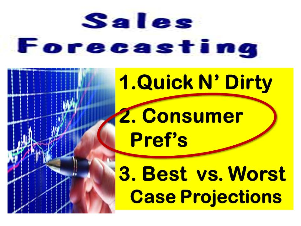 1.Quick N' Dirty 2. Consumer Pref's 3. Best vs. Worst Case Projections