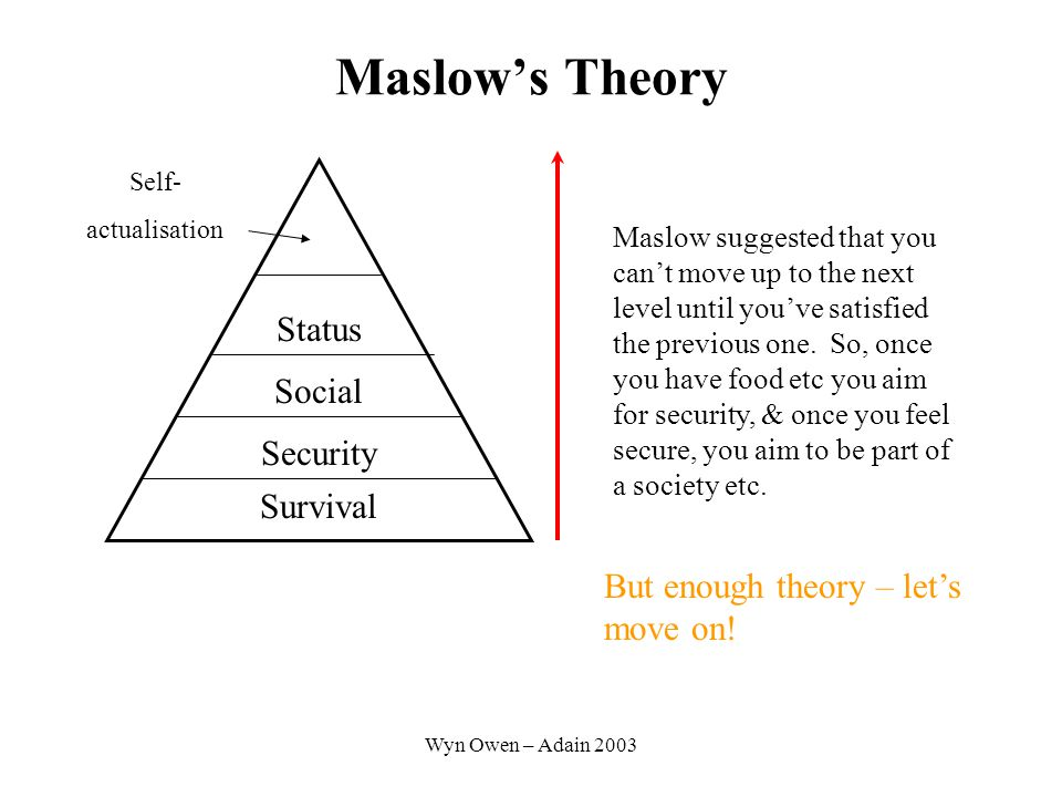 Wyn Owen – Adain 2003 Maslow's Theory Survival Social Security Status Self- actualisation Maslow suggested that you can't move up to the next level until you've satisfied the previous one.