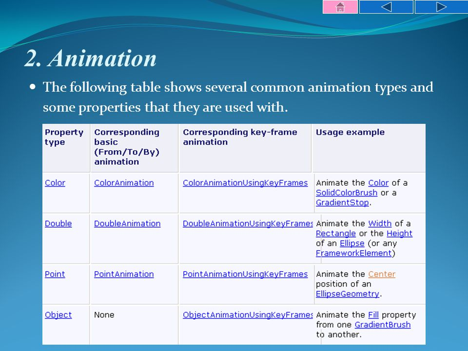 The following table shows several common animation types and some properties that they are used with.