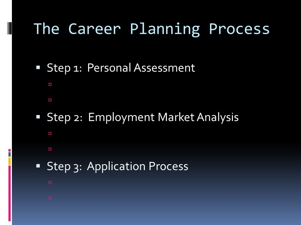 The Career Planning Process  Step 1: Personal Assessment   Step 2: Employment Market Analysis   Step 3: Application Process 