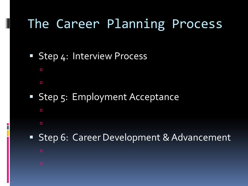 The Career Planning Process  Step 4: Interview Process   Step 5: Employment Acceptance   Step 6: Career Development & Advancement 