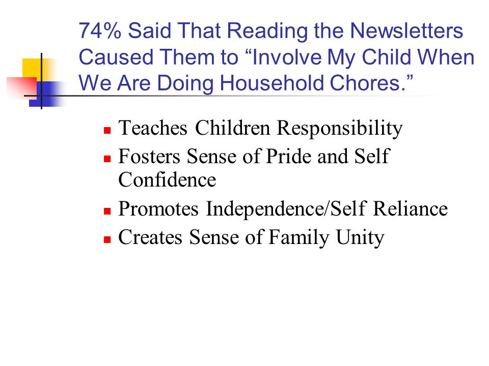 74% Said That Reading the Newsletters Caused Them to Involve My Child When We Are Doing Household Chores. Teaches Children Responsibility Fosters Sense of Pride and Self Confidence Promotes Independence/Self Reliance Creates Sense of Family Unity
