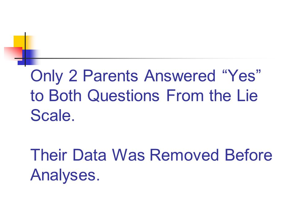 Only 2 Parents Answered Yes to Both Questions From the Lie Scale.