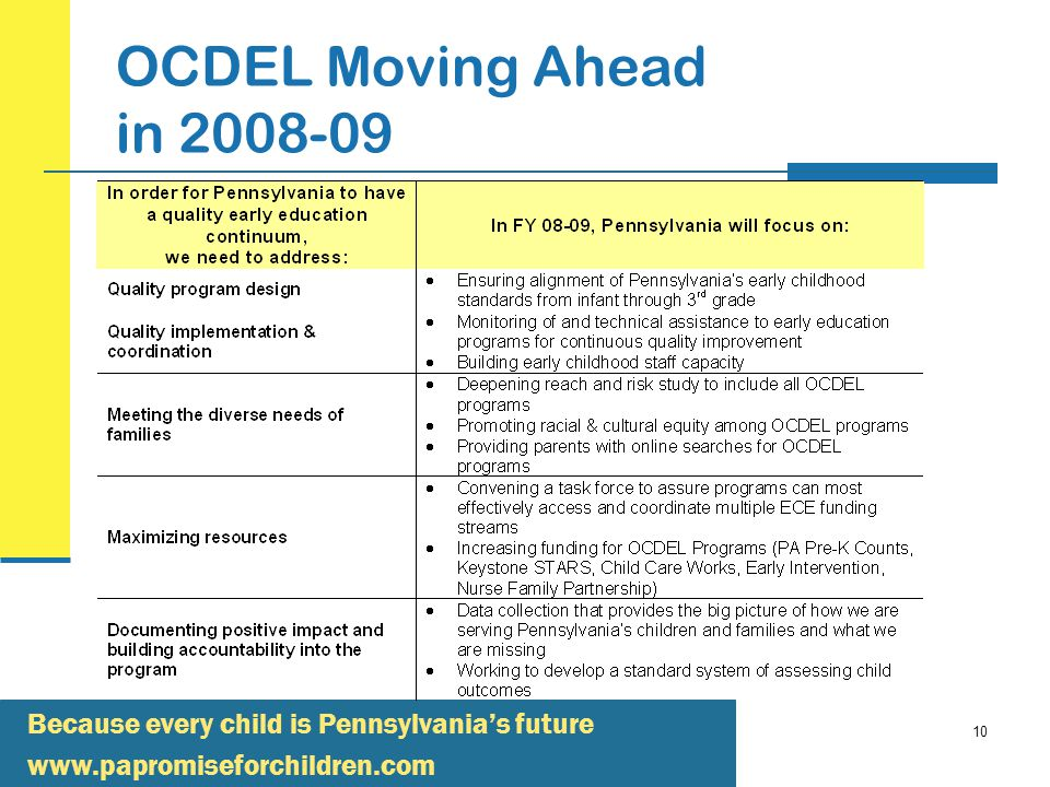 Because every child is Pennsylvania's future   OCDEL Moving Ahead in