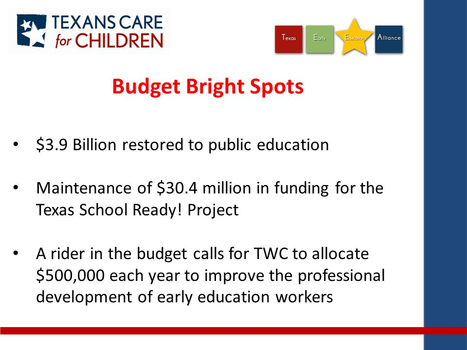 Budget Bright Spots $3.9 Billion restored to public education Maintenance of $30.4 million in funding for the Texas School Ready.