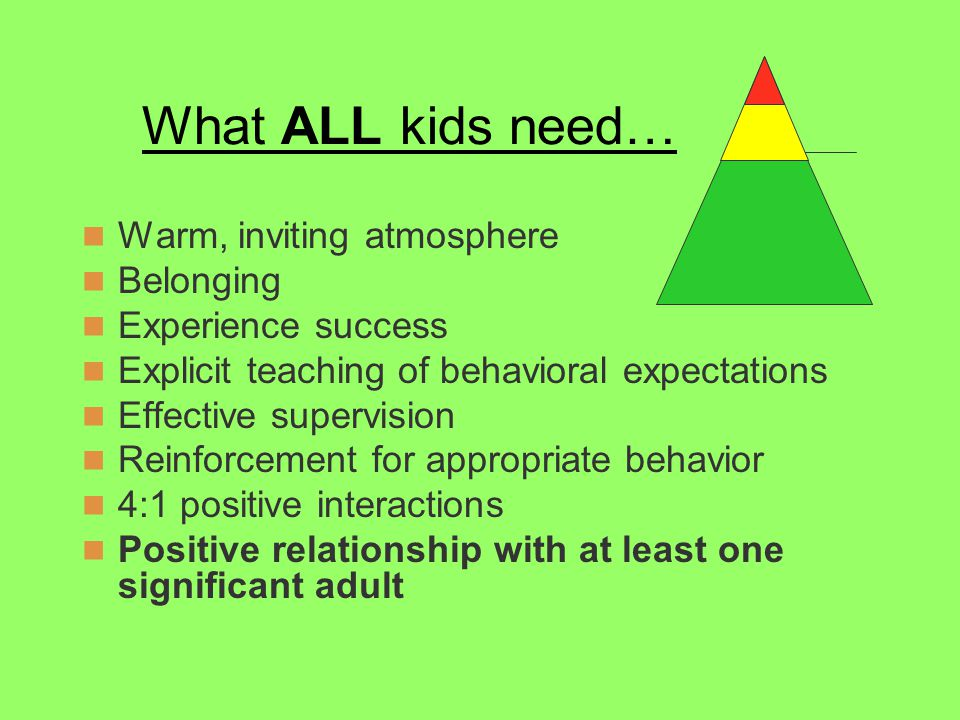 What ALL kids need… Warm, inviting atmosphere Belonging Experience success Explicit teaching of behavioral expectations Effective supervision Reinforcement for appropriate behavior 4:1 positive interactions Positive relationship with at least one significant adult
