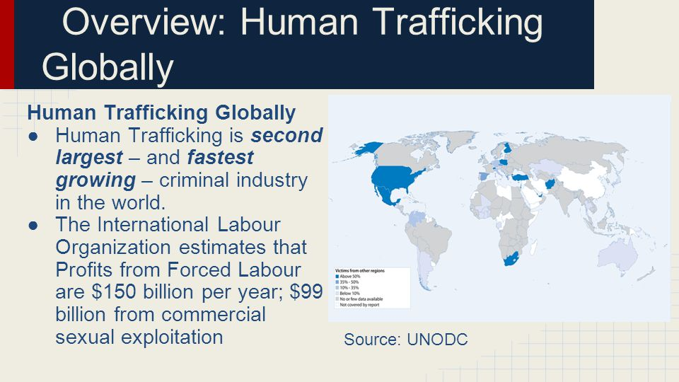 Human Trafficking Globally ●Human Trafficking is second largest – and fastest growing – criminal industry in the world.