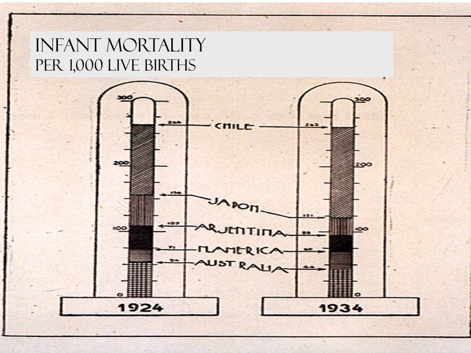 INFANT MORTALITY PER 1,000 LIVE BIRTHS