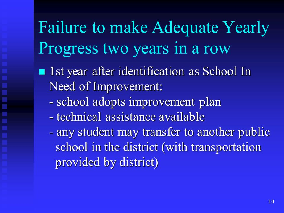 10 Failure to make Adequate Yearly Progress two years in a row n 1st year after identification as School In Need of Improvement: - school adopts improvement plan - technical assistance available - any student may transfer to another public school in the district (with transportation provided by district)
